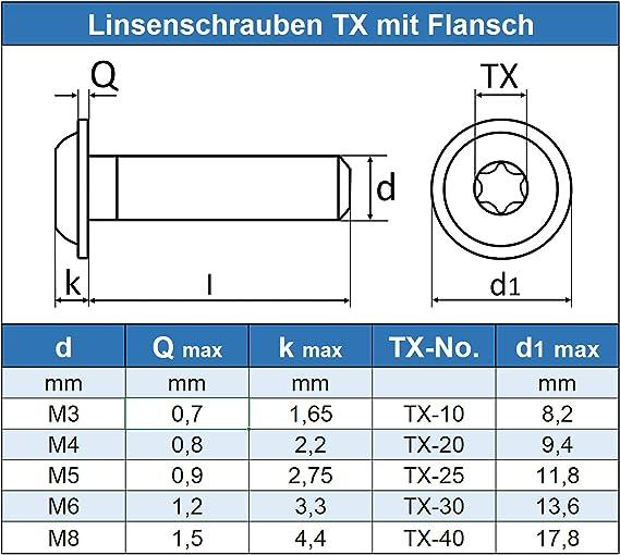 D/´s Items/® ISR Flanschschrauben - M5x35 Linsenkopfschrauben mit Bund V2A Edelstahl A2 - - Flachkopfschrauben mit Flansch u ISO 7380 Zaunbauschrauben Innensechsrund 200 St/ück