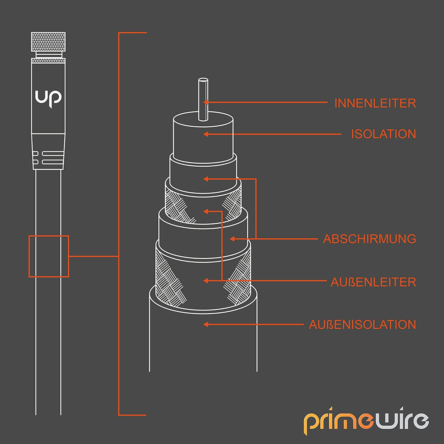 Primewire SAT Cable Angle: Amazon.co.uk: Electronics
