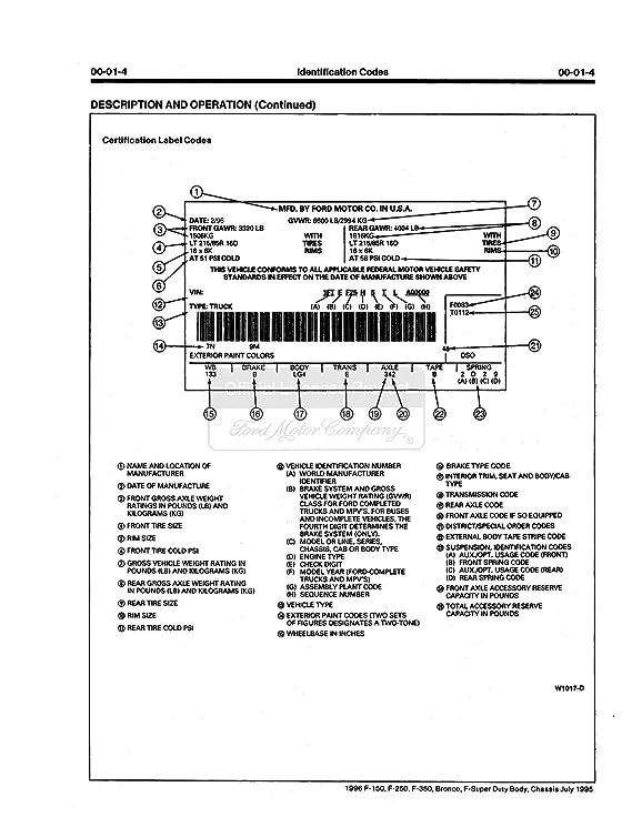 Amazon com: bishko automotive literature 1996 Ford Truck
