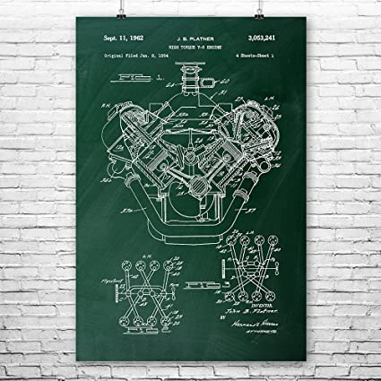 426 hemi engine diagram wiring diagram schematicsamazon com chrysler 426 hemi v8 engine poster art print, hemi firework chemical structure diagram 426 hemi engine diagram