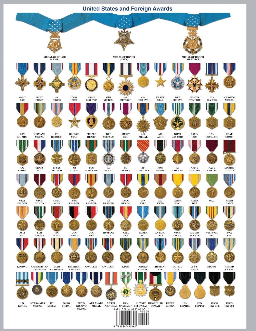 Military Ribbon Guide for Army, Navy, Marines, Air Force, Coast ...
