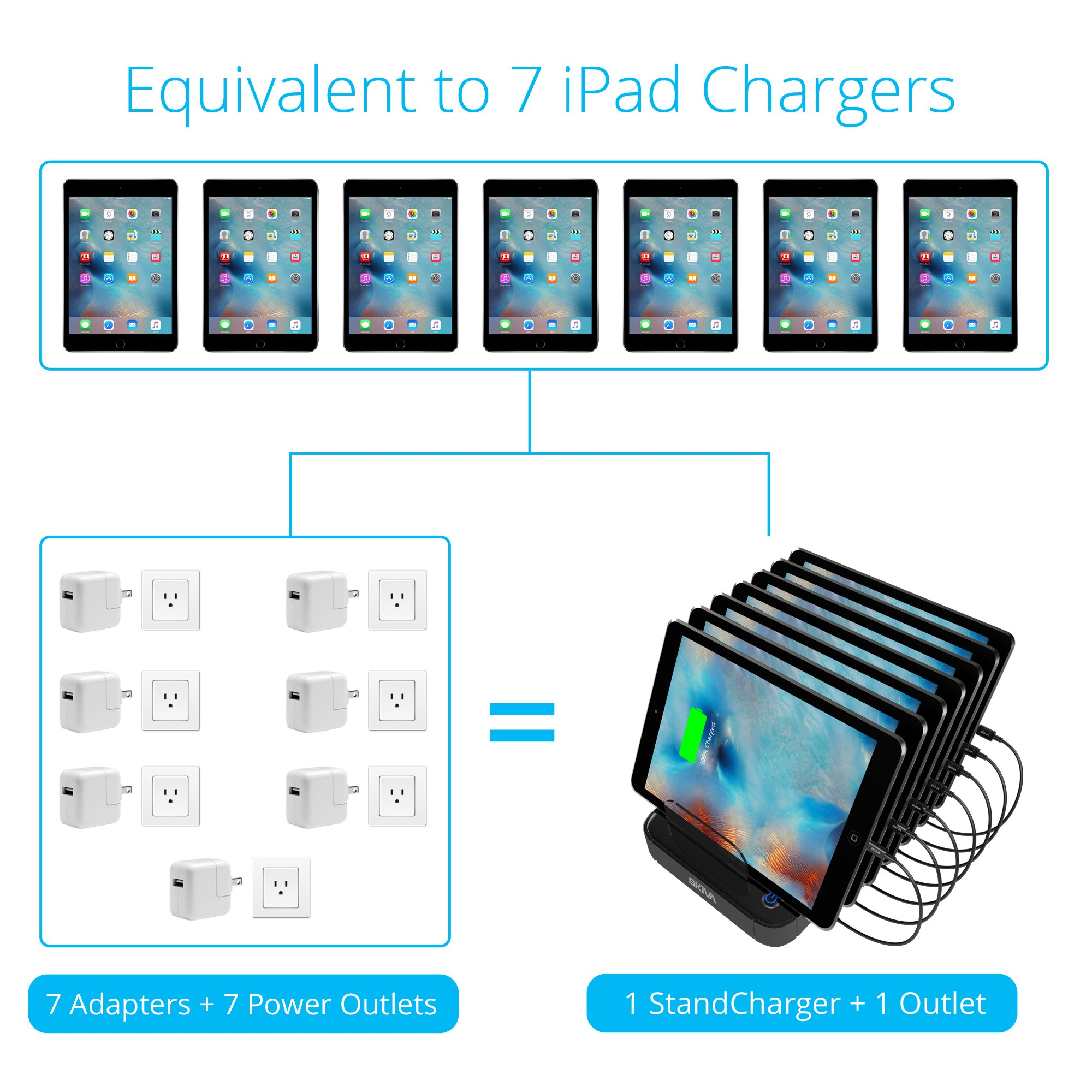 Skiva StandCharger 7-Port 84-Watts AC/Wall Charging Station with Fast 2.4 Amps Smart USB Ports for iPad Pro Air mini, iPhone X 8+ 8 & more (7 x Short Apple MFi Lightning Cables Included) [Model:AC123] by SKIVA (Image #5)
