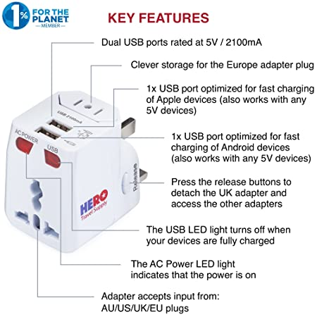 timeless design a8ae0 b282b Amazon.com  Universal Travel Adapter (2 USB Ports) - Power Plug for US  Europe France UK Ireland Thailand China NZ Australia 100+ Countries -  Individually ...