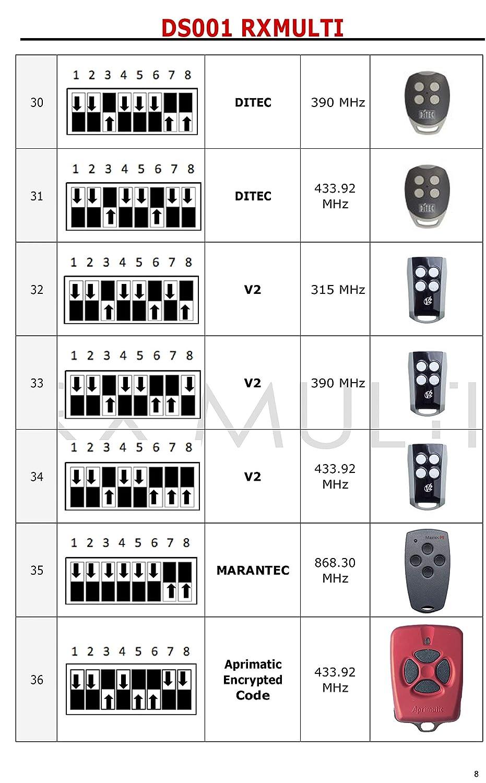 Cuadro de Maniobra Puerta Garaje Corredera Compatible con BFT Alpha 230V