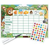 Jungle Potty Training Reward Chart (including FREE Star Stickers and Pen)