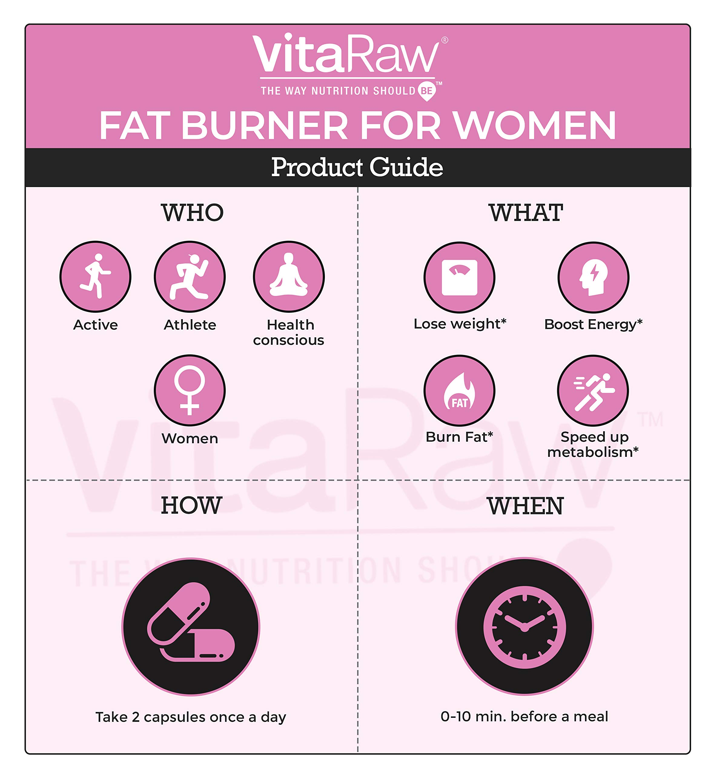 Health Shopping Weight Loss Pills for Women [Diet Pills for Women ] The Best