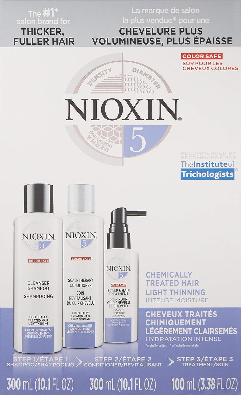 Nioxin reviews consumer report