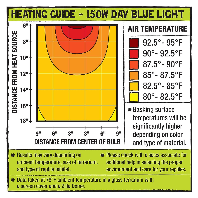 Exo Terra Daytime Heat Lamp A19 100 Watt You Can Get