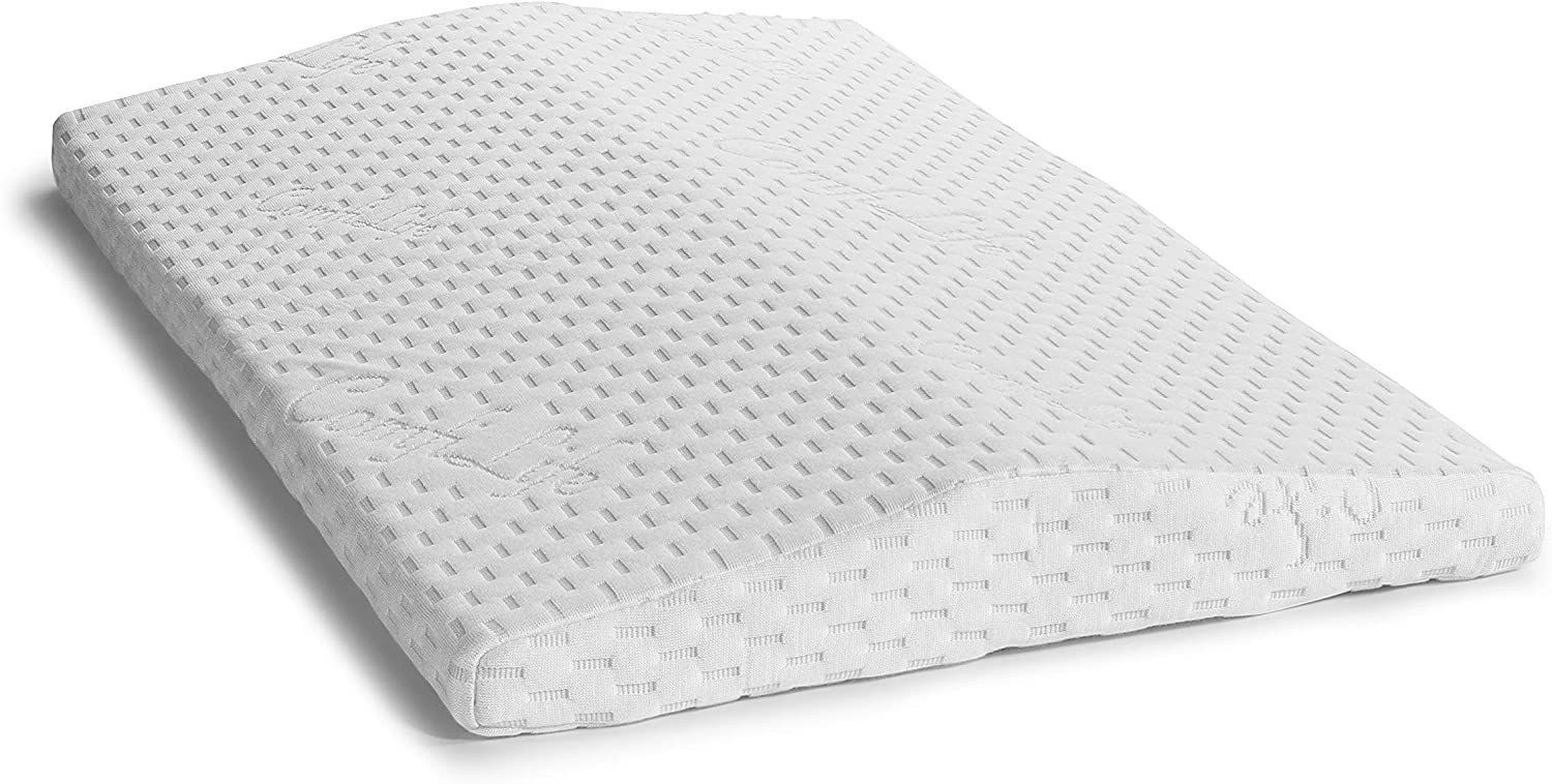 ComfiLife Lumbar Support Pillow for Sleeping Memory Foam Pillow for Back Pain Relief – Side, Back and Stomach Sleepers– Triangle Wedge Bolster Pillow – Bed Rest Pillow (White, Standard): Home & Kitchen