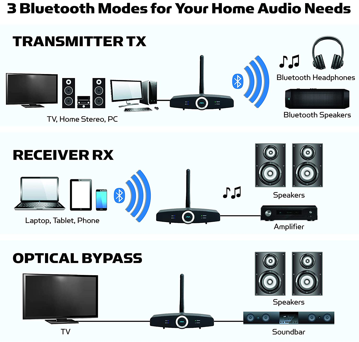 Miccus Proven 300ft Long Range Bluetooth Transmitter Small Tv Diagram Receiver 42 Wireless Adapter For Stereo Listen In Hd No Audio Delay Pair To 2