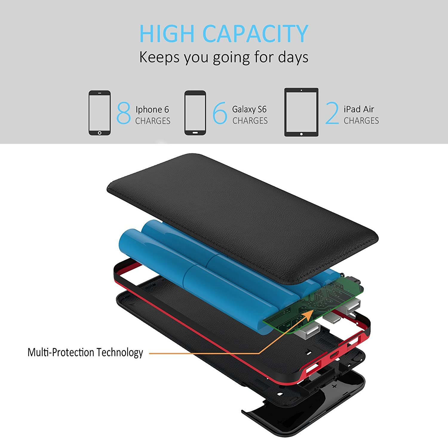 Power Bank da 24000 mAh struttura interna