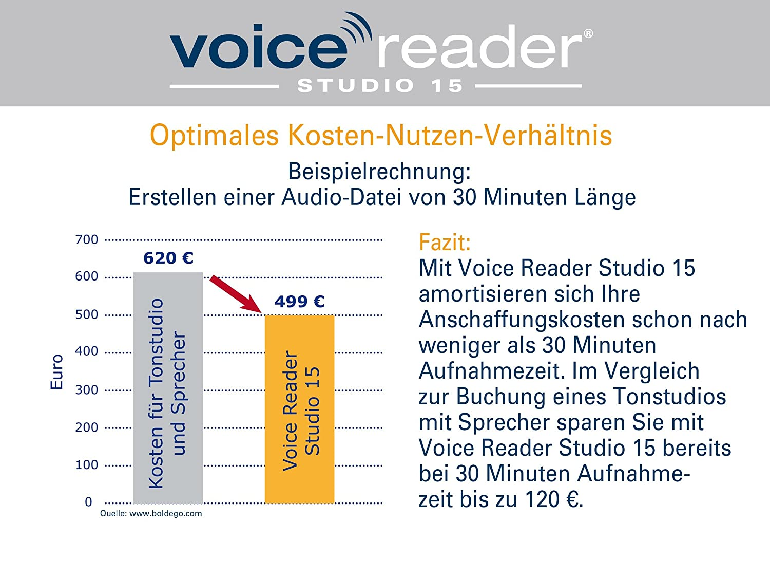 voice reader studio 15 torrent download