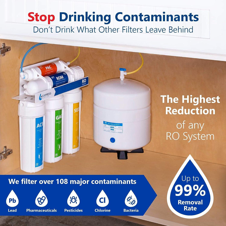 Stop Drinking contaminants Express RO