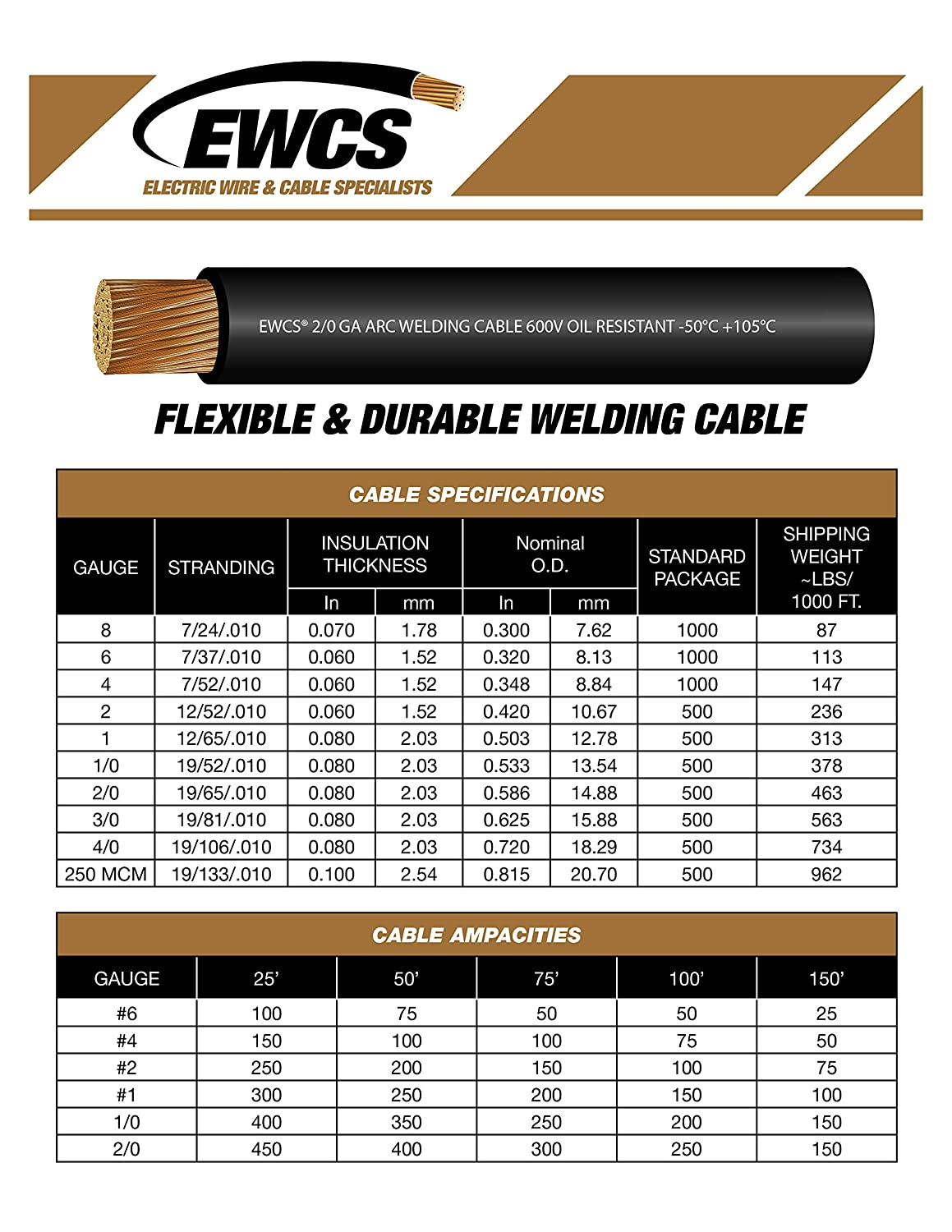 EWCS 1/0 AWG Premium Extra Flexible Welding Cable 600 Volt - RED - 25 FEET Spec - Made in The USA! - - Amazon.com