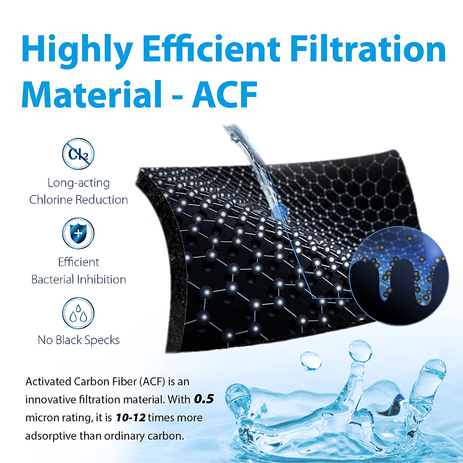 Amazon.com: Waterdrop Replacement Filters for ACF Faucet Filtration ...