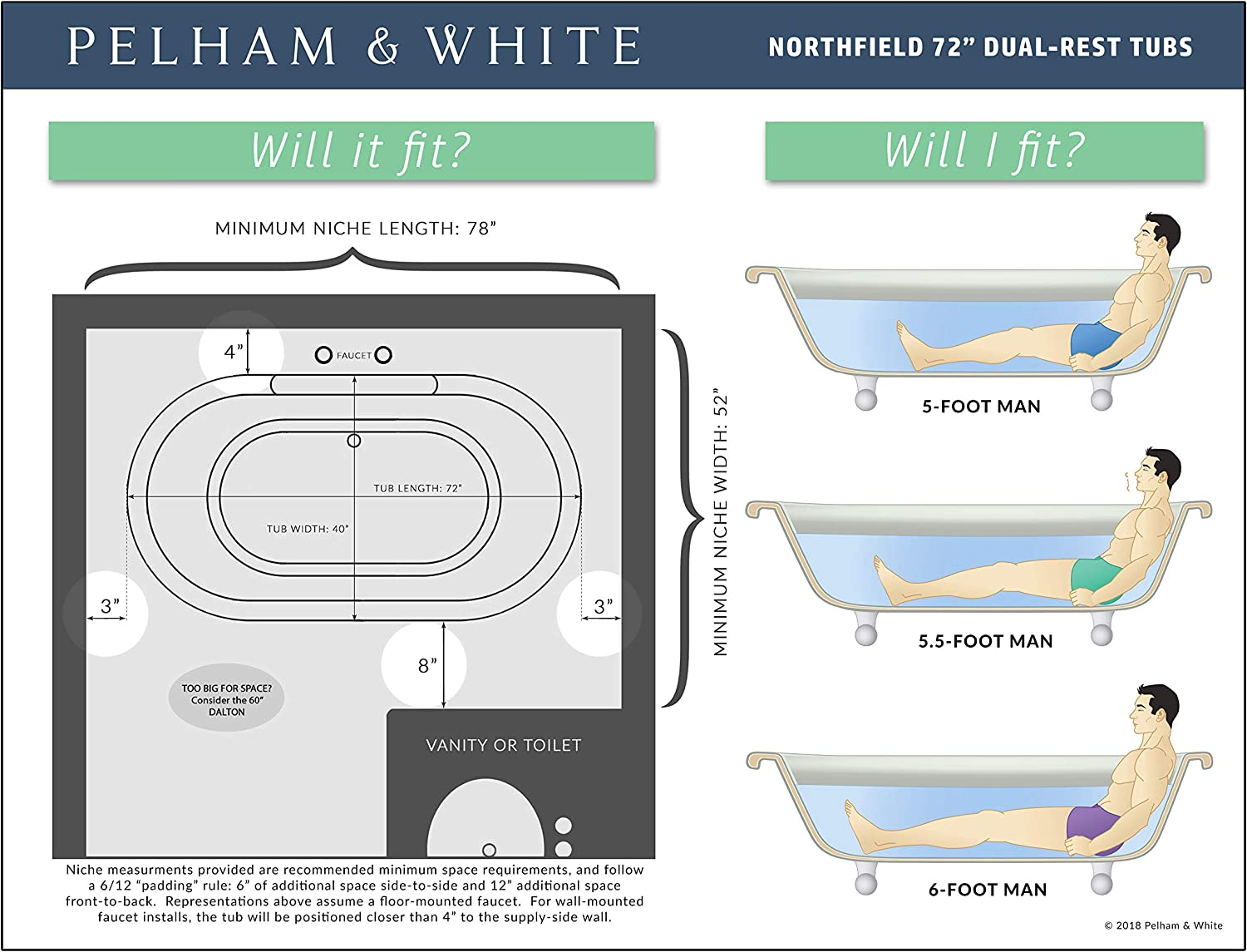 Luxury 72 Inch Clawfoot Tub With Vintage Tub Design In White Includes Cannonball Feet And Drain From The Northfield Collection Amazon Ca Tools Home Improvement