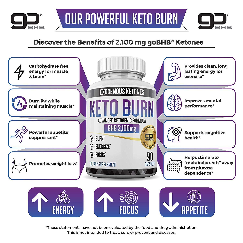 Keto Pills - 3X Dose (2100mg   90 Capsules) Advanced Keto Burn Diet Pills - Best Exogenous Ketones BHB Supplement - Max Strength Formula by Keto Caps (Image #6)