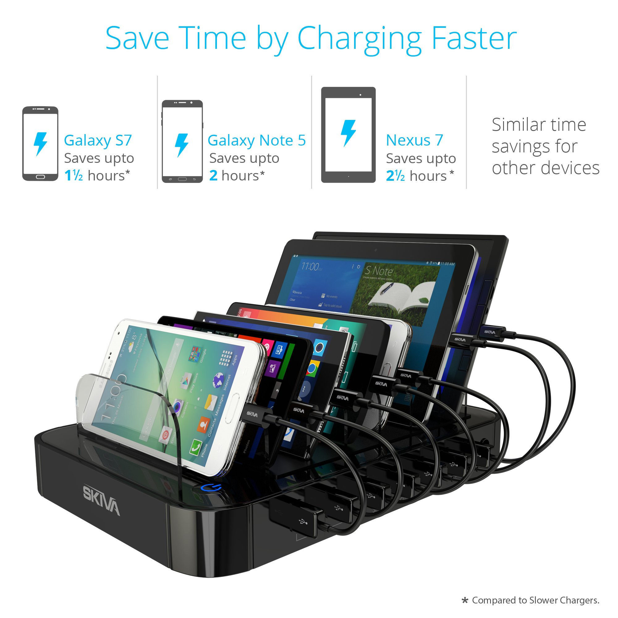 [2-Pack] Skiva StandCharger 7-Port 84W/16.8A Desktop USB Fast Charging Station Dock with '28 units of Short (0.5ft) microUSB Cables' for Samsung, Smart Phones, Tablets, Wearables & more [Model:AC127] by SKIVA (Image #6)