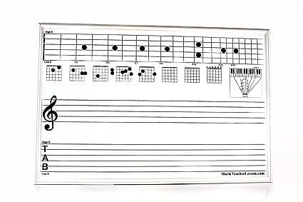 Amazon.com: Extra Large Magnetic & Dry Erase Guitar Music Teaching ...