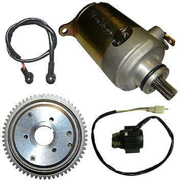 Zoom ZOOM partes disco motor de arranque del relé de embrague para Eton 150 YXL CXL Rxl 150 Yukon Viper ATV Quad: Amazon.es: Coche y moto