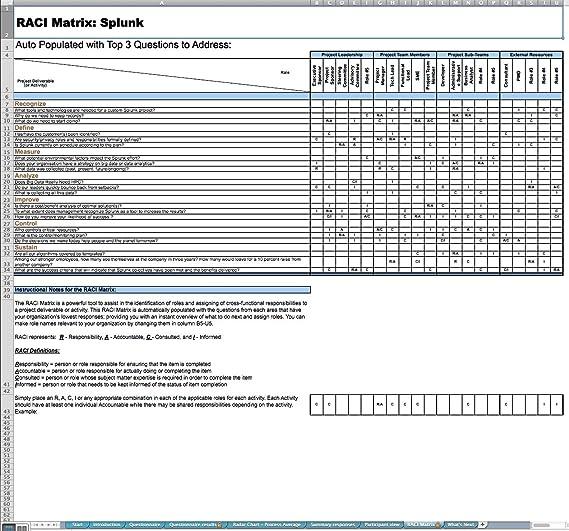 Amazon com: Splunk Toolkit: best-practice templates, step-by