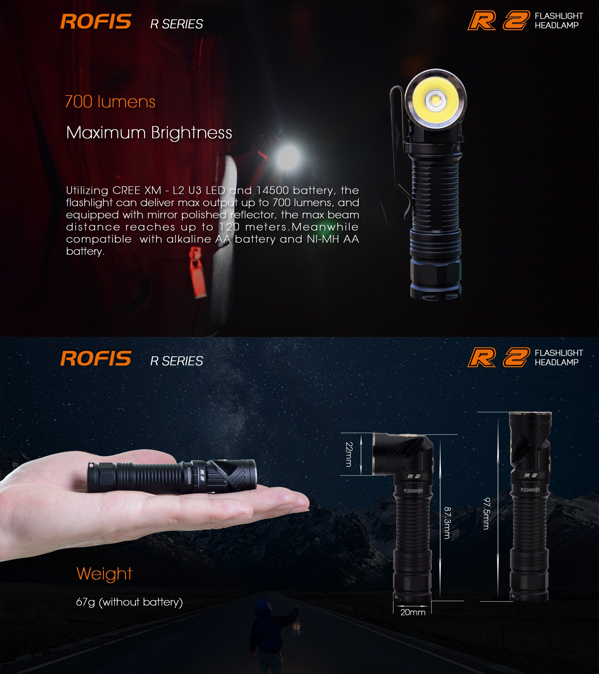 Rofis R2 CREE XM-L2 LED 700 Lumens Multifunctional Magnetic USB Rechargeable Adjustable-head Flashlight Compact 14500 Flashlight,with 14500 Battery,Charging Cable and Headband (Neutral White(5000 K)) by Rofis (Image #5)