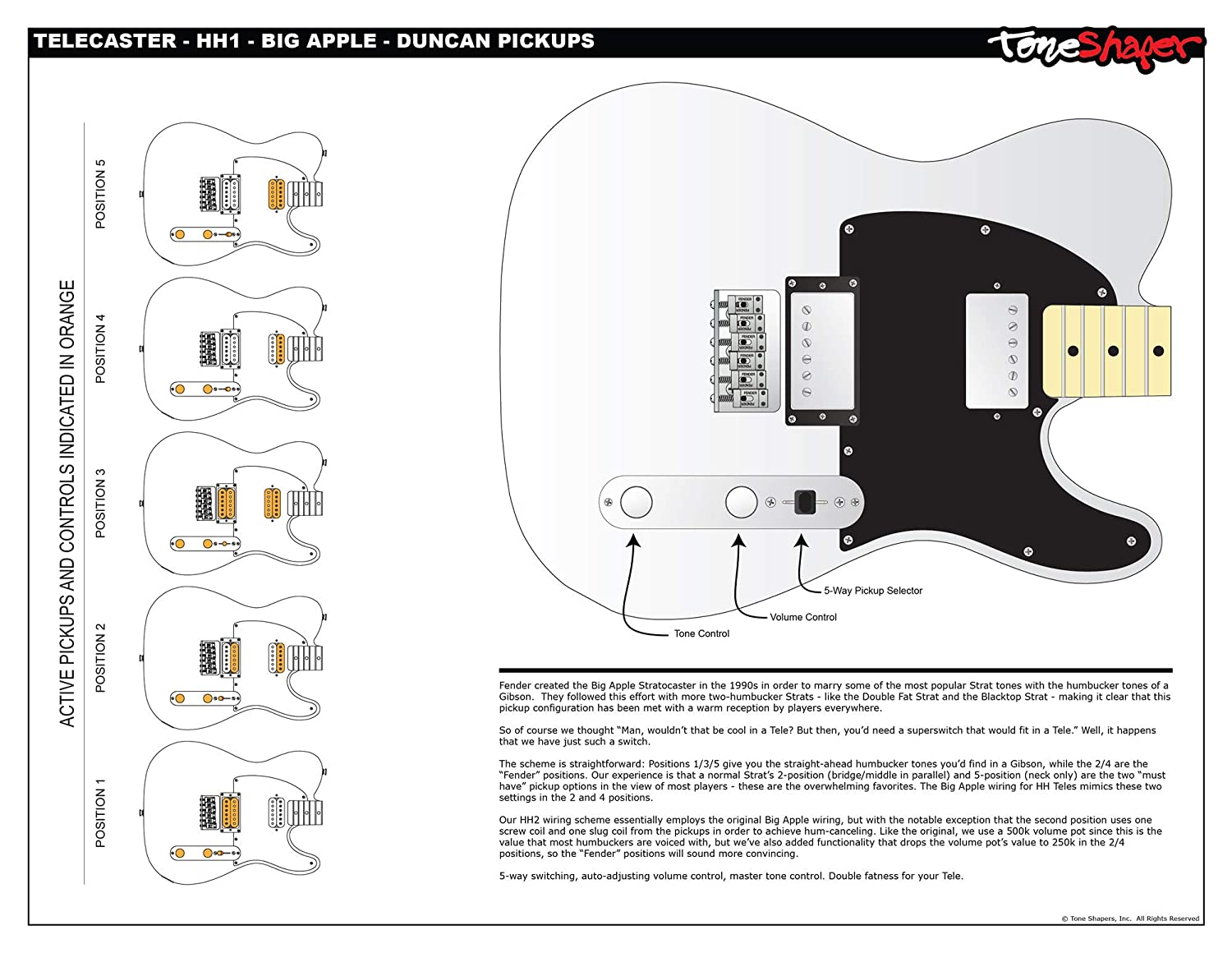 Fender Blacktop Stratocaster Wiring Diagram Free Picture ... on
