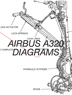 Airbus A330 Normal Law: Putting fly-by-wire into perspective, Bill