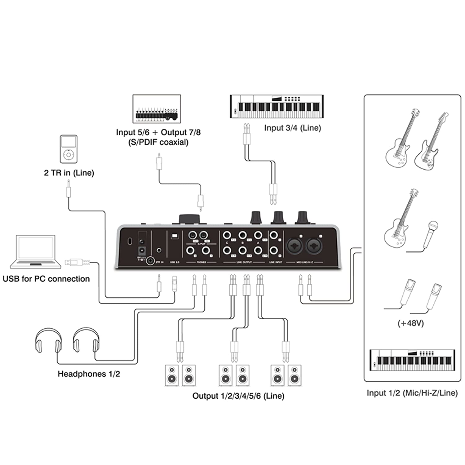 s pdif wiring diagram home studio wiring library simple home recording studio setup diagram