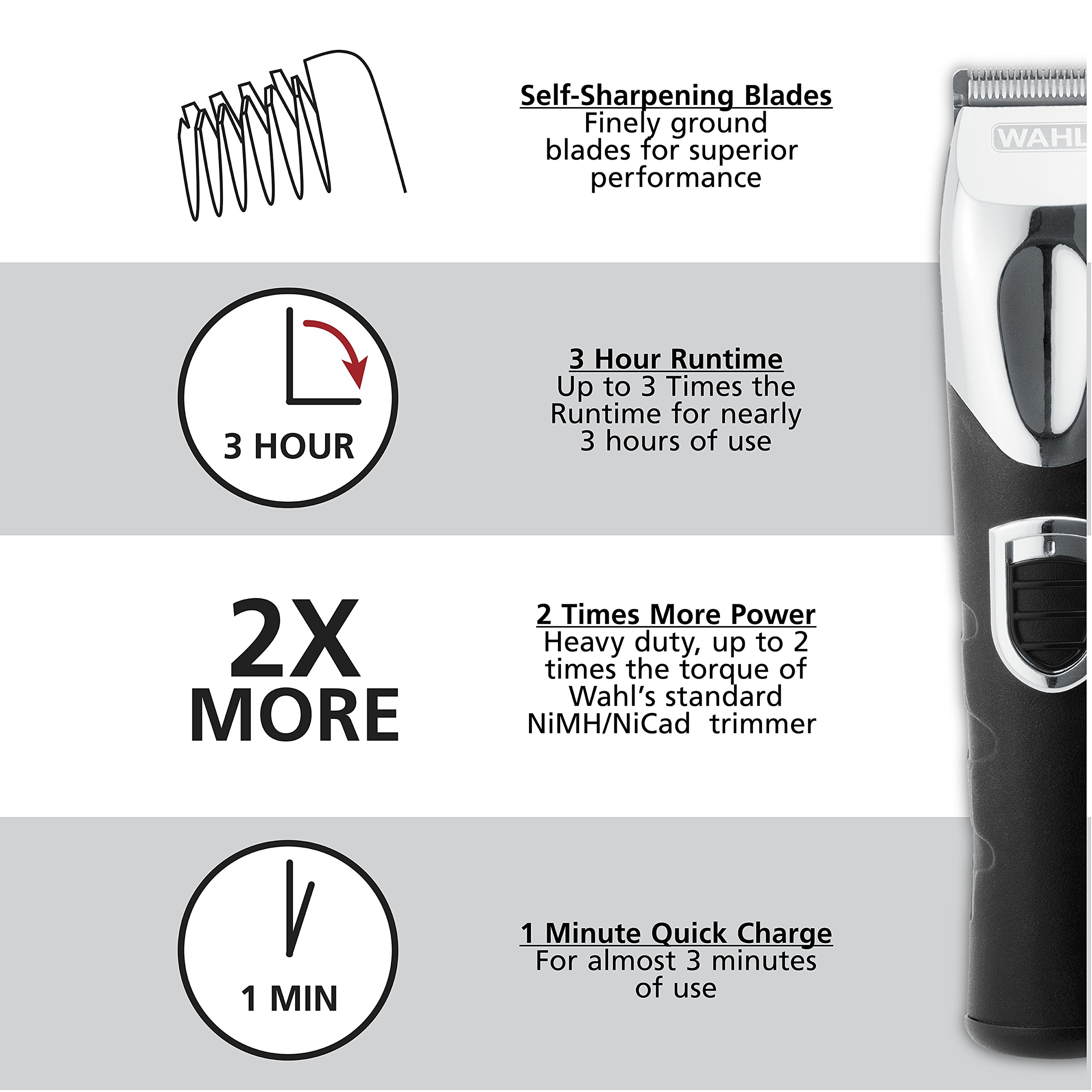 Wahl Beard Trimmer, Lithium Ion All-in-One Men's Grooming Kit with Rechargeable Beard Trimmers, Hair Clippers, and Electric Shavers by the Brand Used by Professionals #9854-600 by Wahl (Image #2)