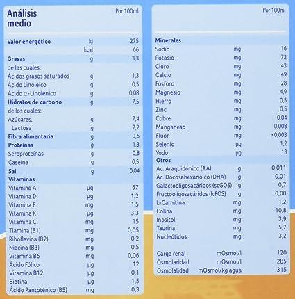 Almirón Advance con Pronutra 1 Minibiberones Leche de inicio a ...