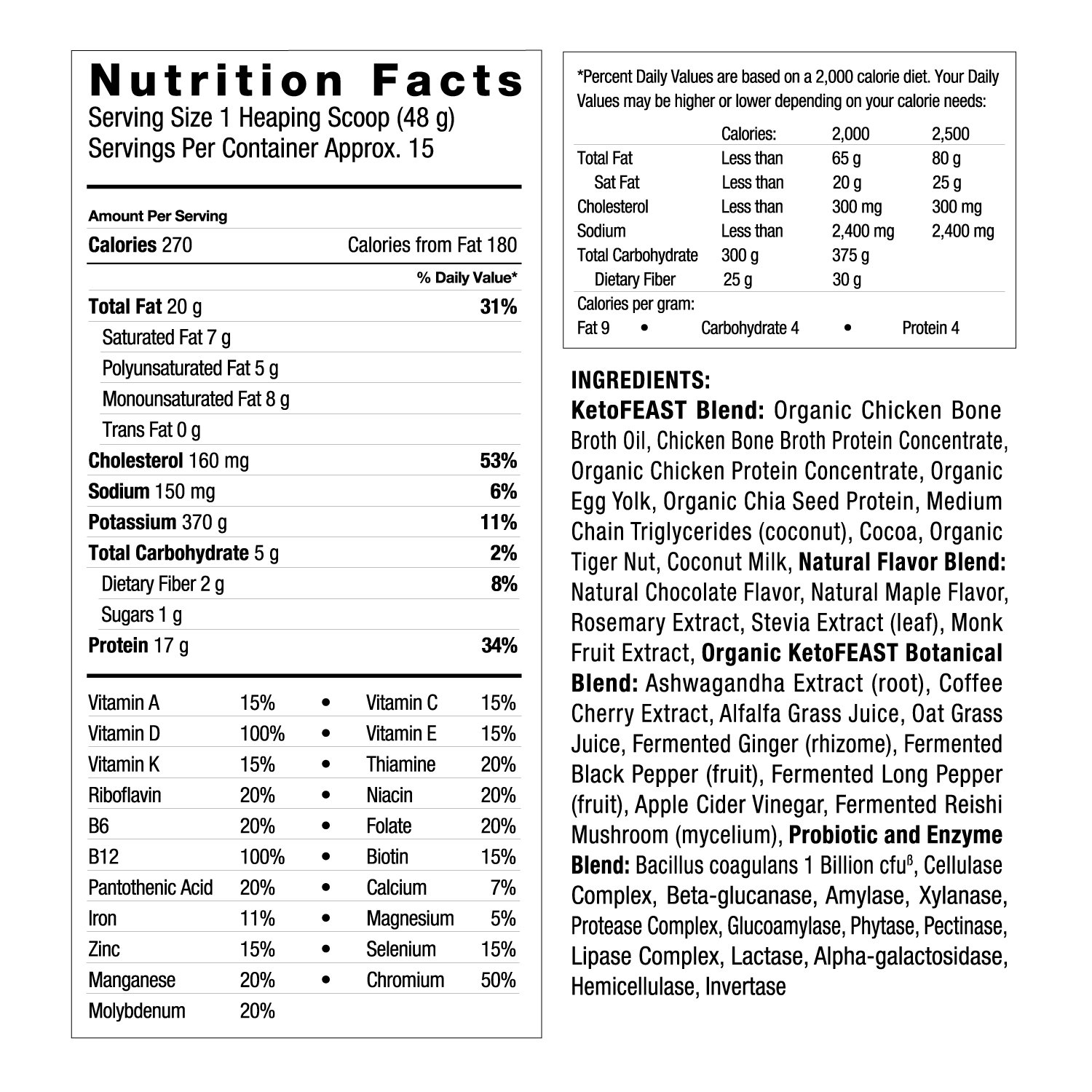 nutrition facts keto feast