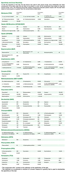 50 Pack Easy@home Marijuana (thc) Single Panel Drug Tests Kit - #EDTH-114