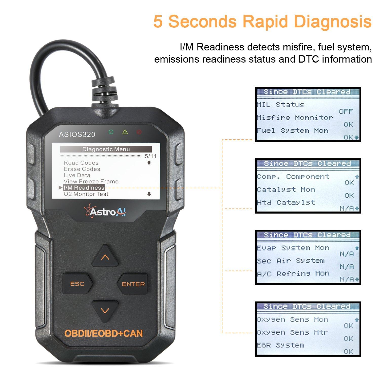 AstroAI OBD2 Scanner, OS320