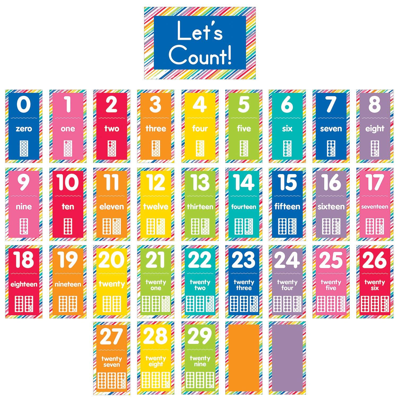 Schoolgirl Style Decorative Just Teach Number Cards Bulletin Board Set (110393)
