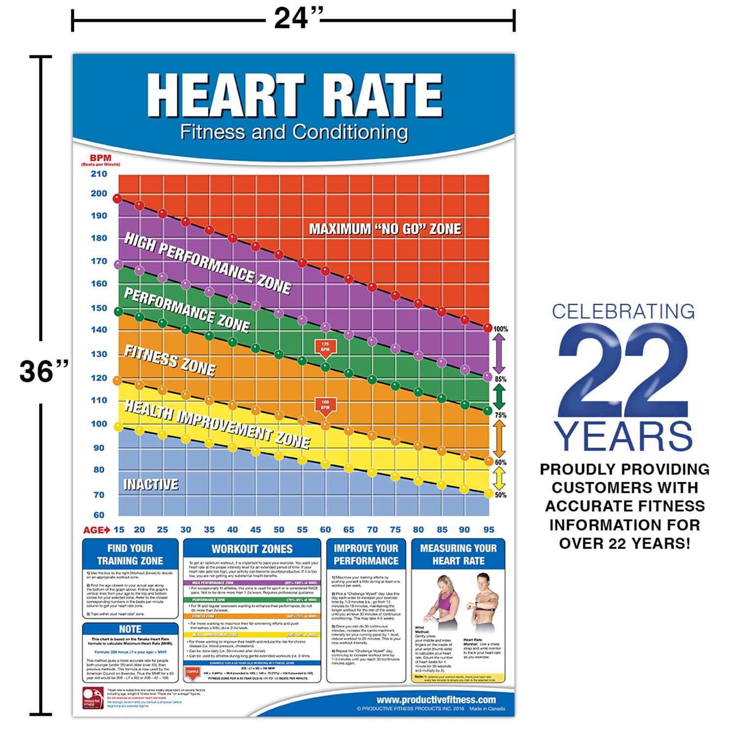 Fitness heart rate chartposter fitness heart rate poster fitness heart rate chartposter fitness heart rate poster training zone chart workout zone maximum heart rate poster training by heart rate poster nvjuhfo Images