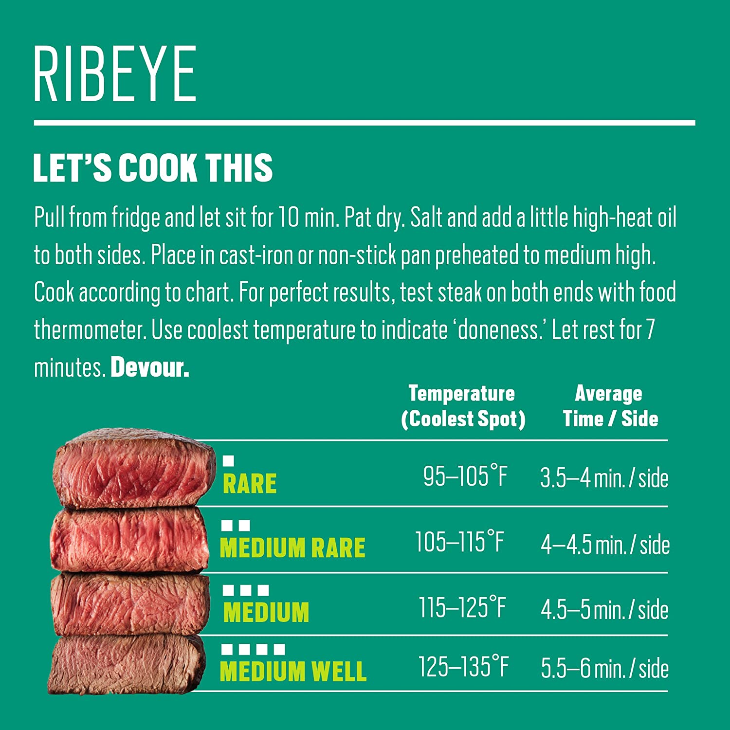 Pre, Ribeye Steak – 100% Grass-Fed, Grass-Finished, and Pasture ...