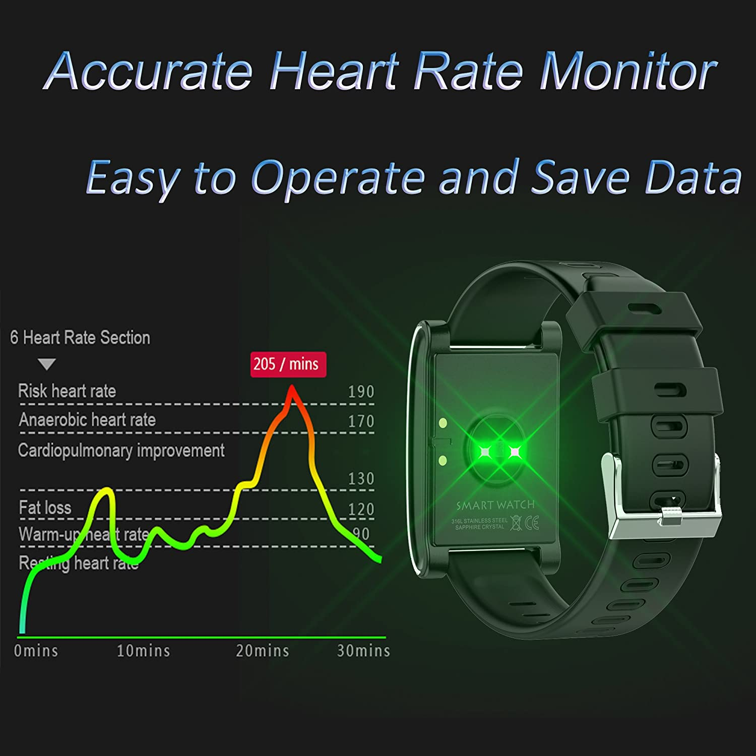 Kingkok Blood Pressure Monitor Touch Screen Personal Heart Rate Alarm Circuit Homemade Projects Fitness Tracker Waterproof Pedometer Activity Watch Black Sports