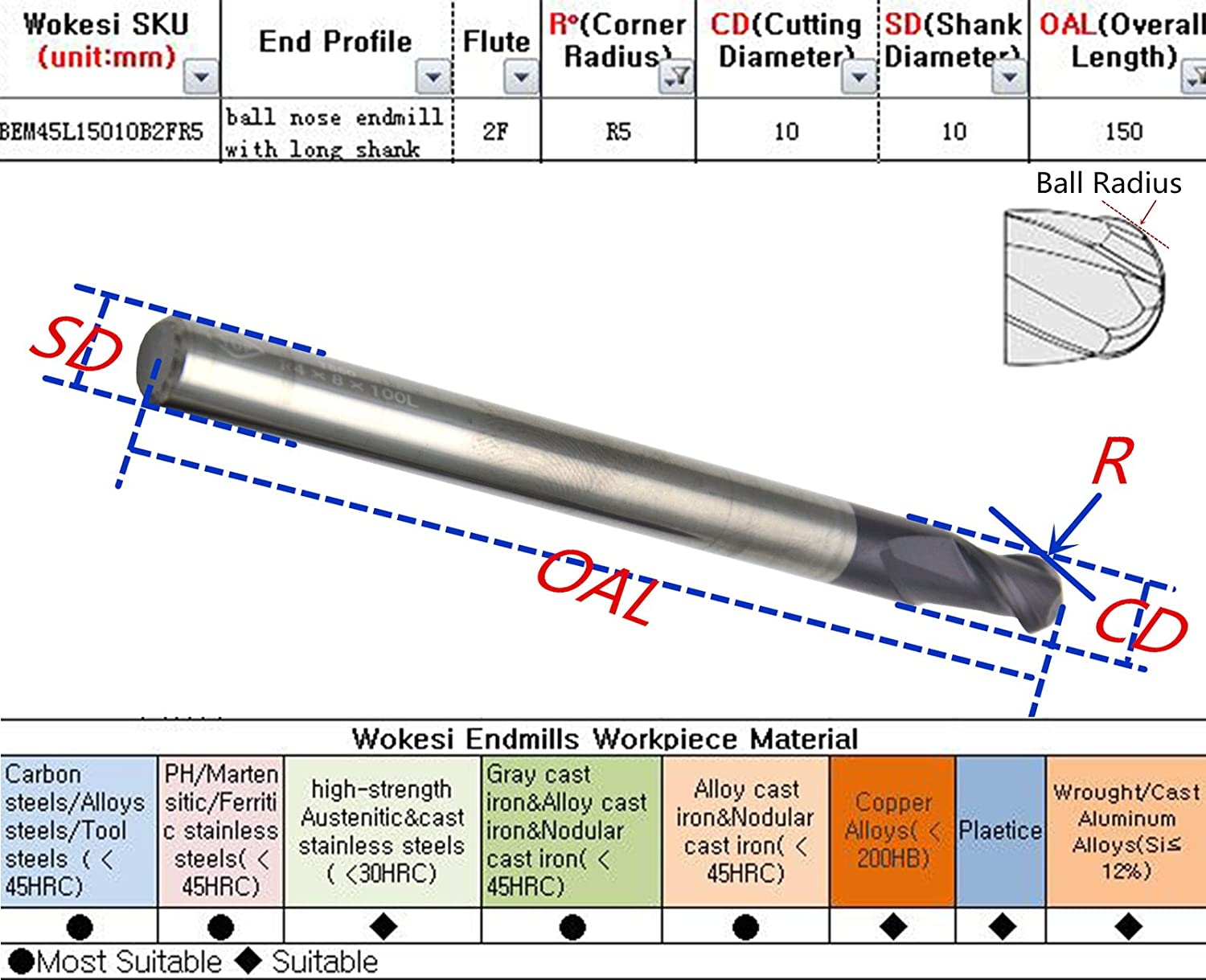 R48mmDia8mmShank100mmOAL Wokesi 4mm Cutting Radius,8mm Shank Dia,100mm OAL,HRC45,2Flutes,Extra Long,TiAlN Finish,Solid Carbide,Ball Nose End Mill Endmills CNC Router Bits Cutting Tools