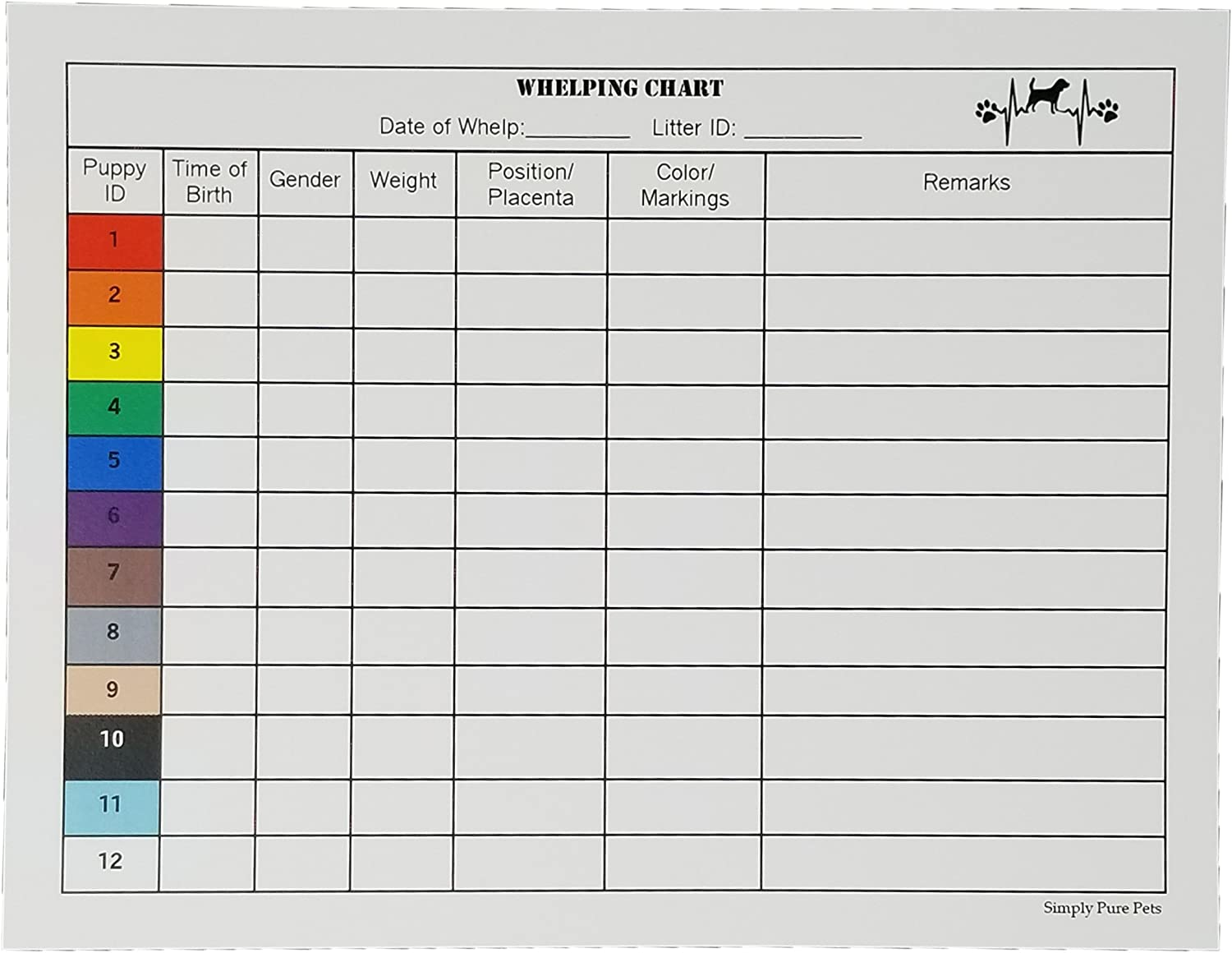 Amazon Com Two Arrows Puppy Whelping Charts For Record Keeping Great For Breeders Works Great For Recording And Tracking Data For Litters Pet Supplies