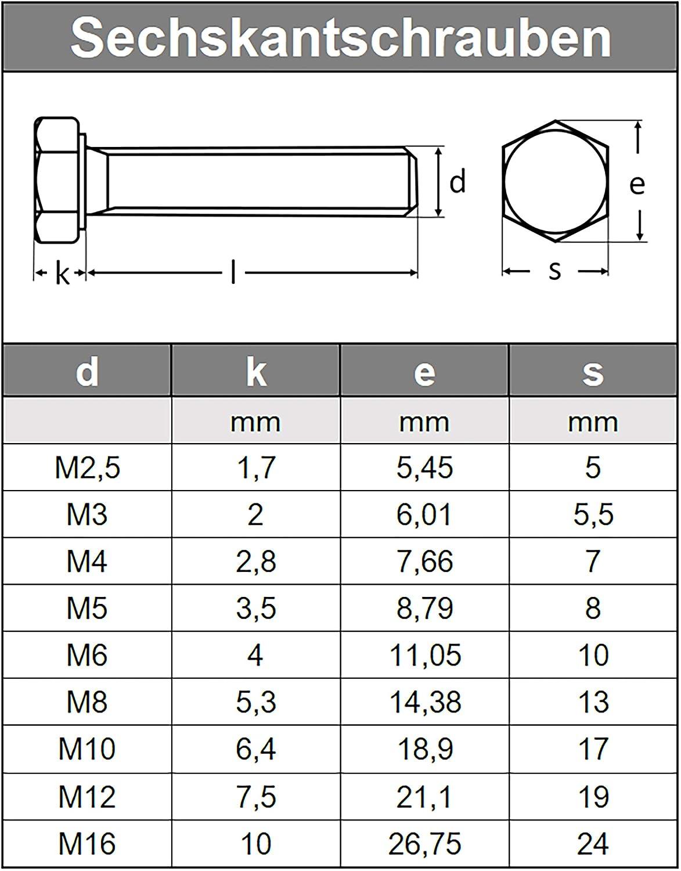 Sechskantschrauben 20 St/ück DIN 933 Edelstahl A2 - Gewindeschrauben M16x80 Maschinenschrauben mit Vollgewinde - D/´s Items/® Sechskant-Schrauben V2A
