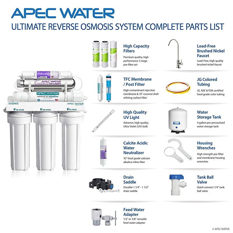 APEC Water ROES pH+ UV 75 - Components