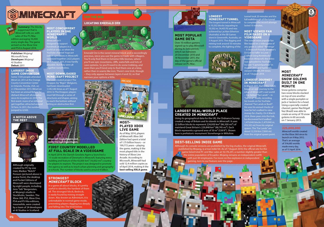 Guinness world records gamers edition 2015 amazon guinness guinness world records gamers edition 2015 amazon guinness world records 9781908843654 books gumiabroncs Choice Image