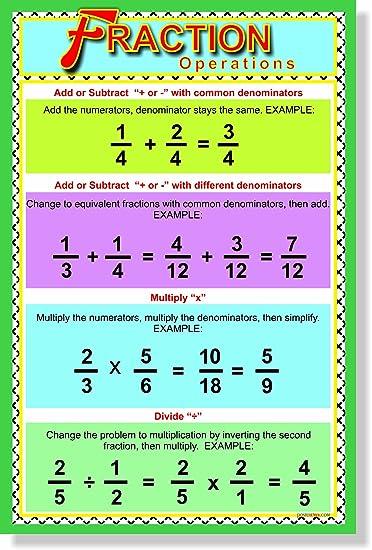 Amazon.com: Fraction Operations - NEW Classroom Educational Math ...