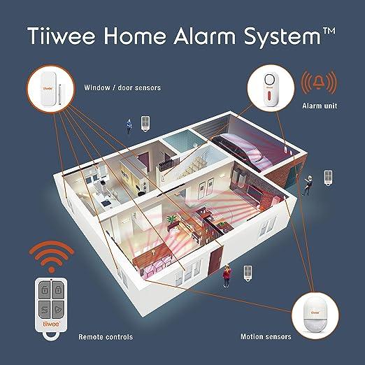 ... XLPIR - Kit Alarma de Hogar - Sistema de Alarma antirrobo inalmbrico con Unidad de Sirena - 2 sensores de Puerta de Ventana, 1 sensor de movimiento PIR ...