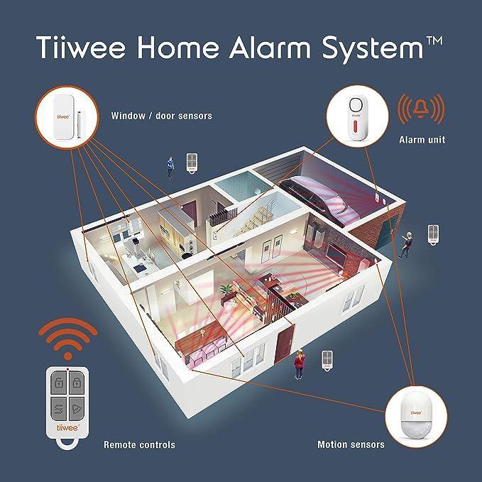 tiiwee Alarma de Hogar - Sistema de Alarma Antirrobo Inalámbrico - 1 Sirena - 2 Sensores de Ventanas y Puertas - 1 Control Remoto - Ampliable