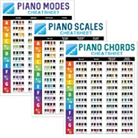 """iVideosongs Piano Chords, Scales & Modes Charts (8.5""""x11"""") • Full Color Piano Educational Guide Cheatsheets • 150+ Free…"""