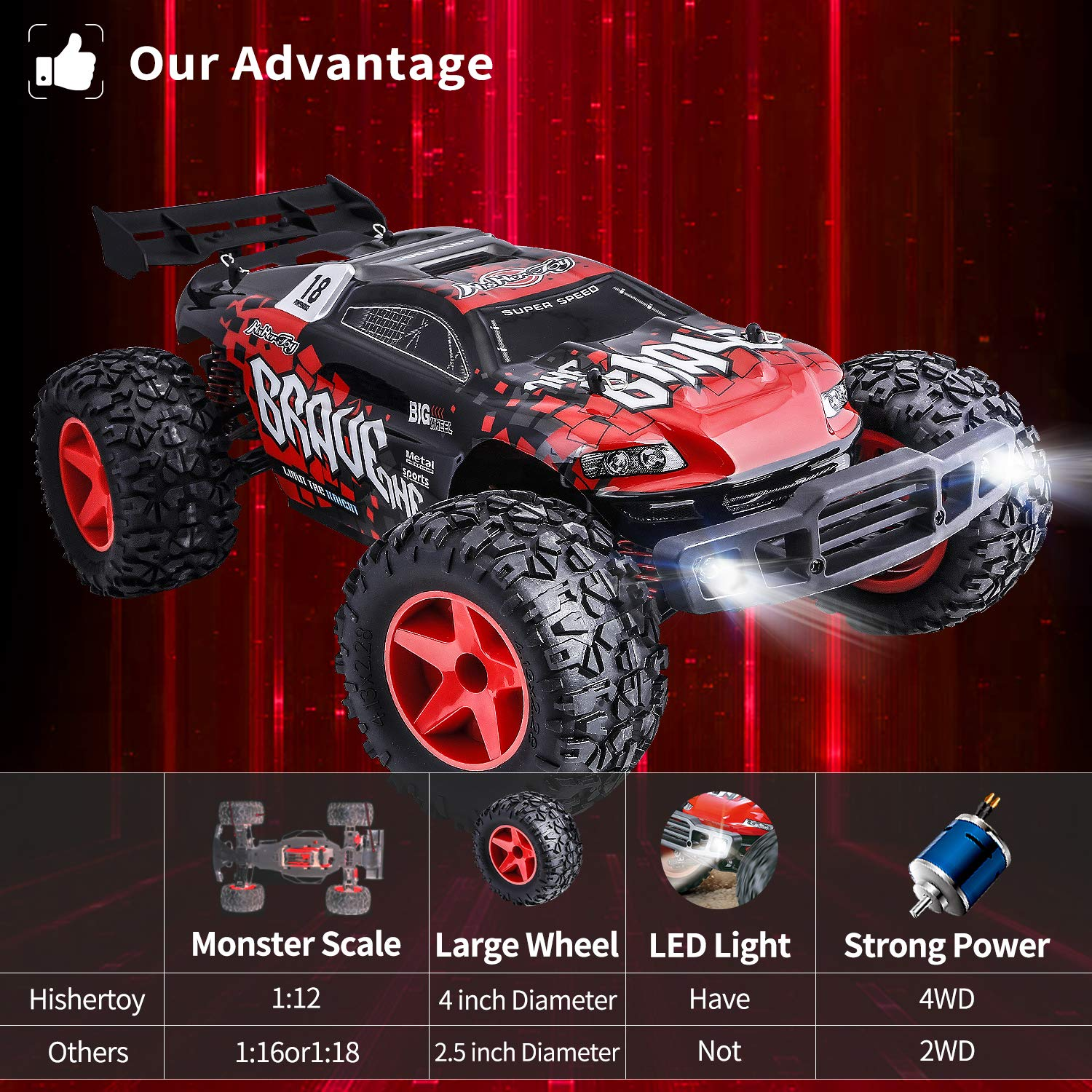 Hishertoy 1:12 Remote Control Car 48+KM//H 4WD High Speed Off Road RC Car for Boy RC Trucks for Adults 2.4Ghz Remote Control Vehicle Buggy Hobby Grade Race Car for Kids and Adults
