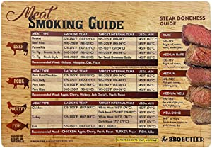 Bear Paws - New Magnetic Meat Temperature Guide - Smoking Chart Magnet - Barbeque Accessories - Grilling Temperature Chart - Perfect For Smokers - Visual Temperature Meat Magnets