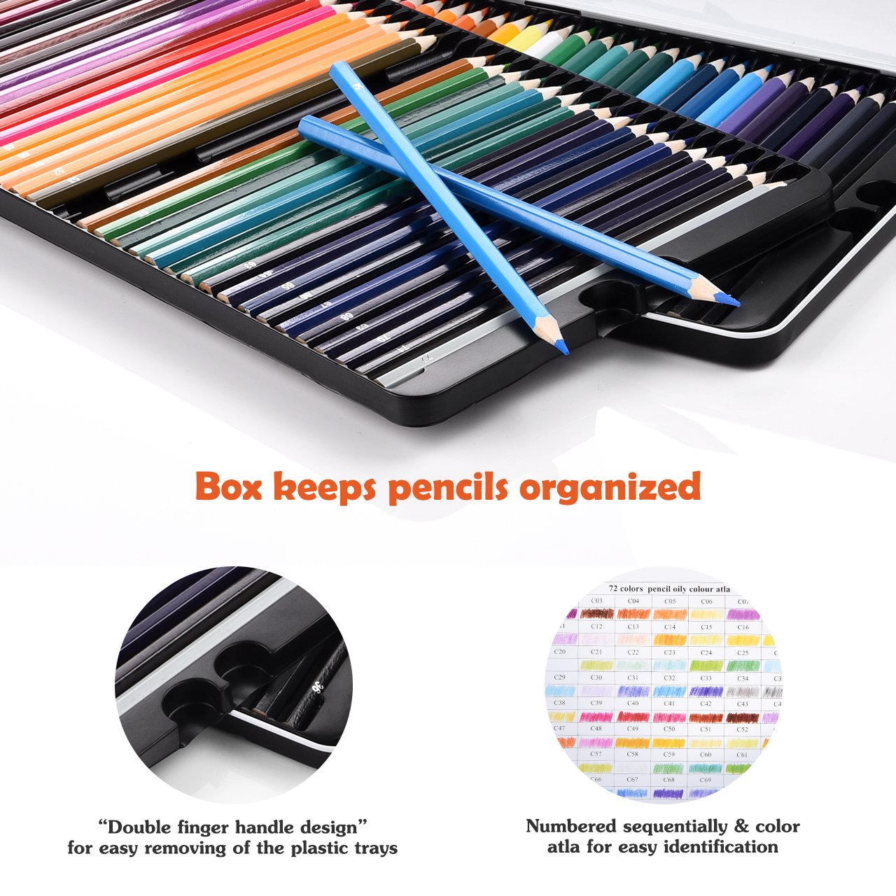 Colored Pencils, Atmoko Color Pencils Set with 72 Colored Pensils, Easy to Sharpen, [Hard to Break], Colored Pensils Bulk for Kids and Adults, Assorted Colors by ATMOKO (Image #3)